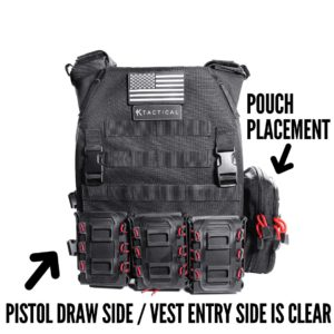Admin Pouch 6 – Plate Carrier Pouch 1 (Explanation)-min