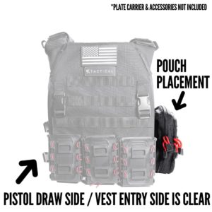 Admin Pouch 6 – Plate Carrier Pouch 1B (Explanation)-min